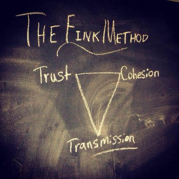 "Chalkboard reading ""The Fink Method Trust Cohesion Transmission"" around a triangle."