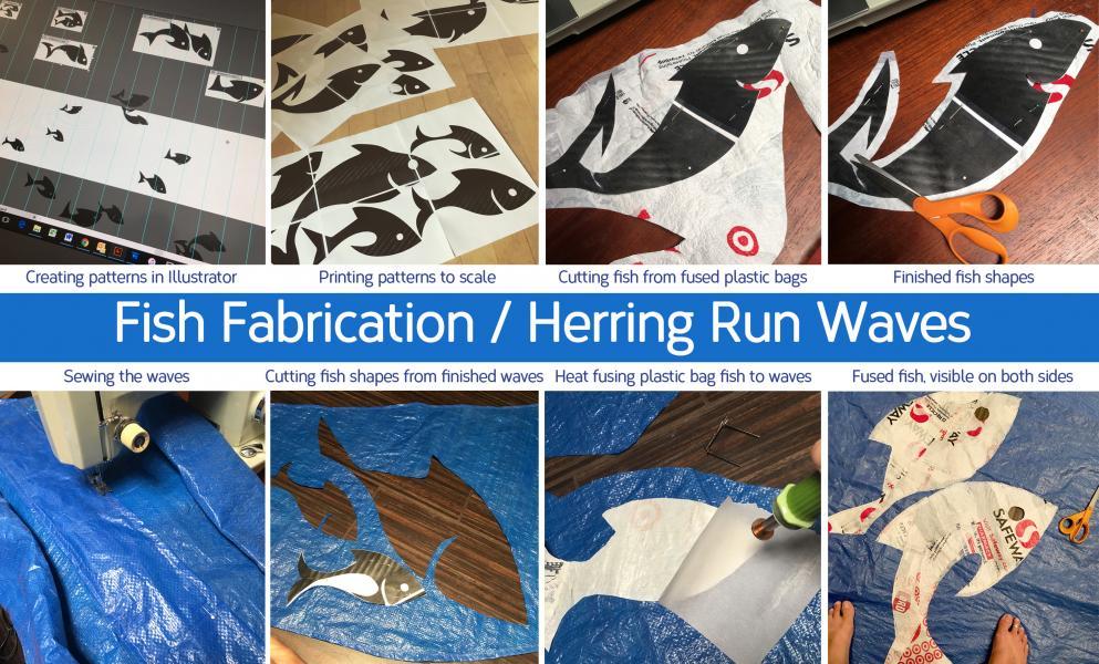 Herring Run Waves - Wave Fabrication Poster