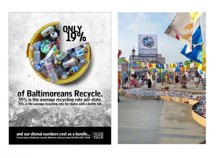 Parlato Baltimore Trash Talk - Poster Recycle Pie Chart