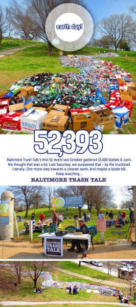 River of Recyclables - Email about 5 cent Bottle Return event