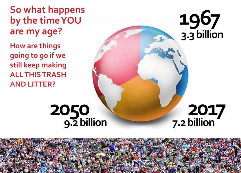 Parlato Baltimore Trash Talk School Presentation Slide - Population growth and Pollution Problems.