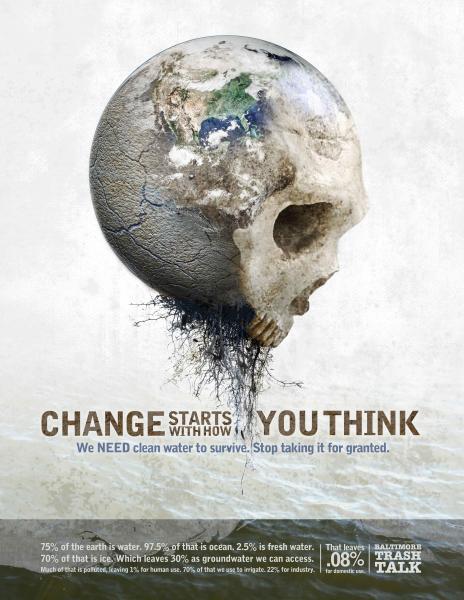 Poster- Water Skull / Change