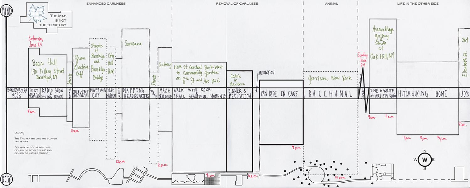 The Diagram of The Map is Not the Territory. You can read the timeline from the left to the right as it breaks down the performance into four parts, tags them for tempo and length and how physical or intellectual they are.